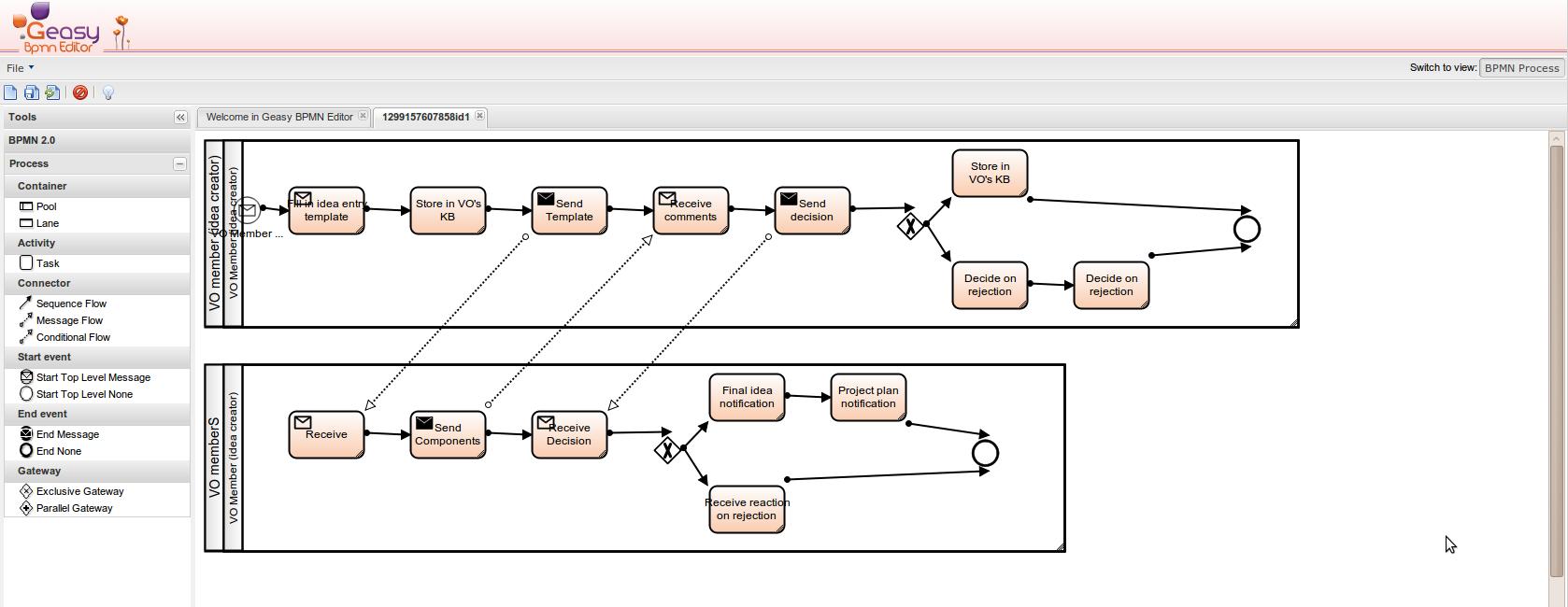 Collaboration diagram tolgjcmanagement collaboration diagram pooptronica Choice Image